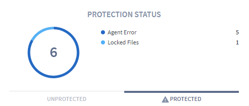 protection-status-protected.png