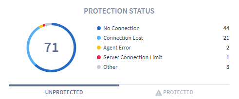 protection-status-unprotected.png